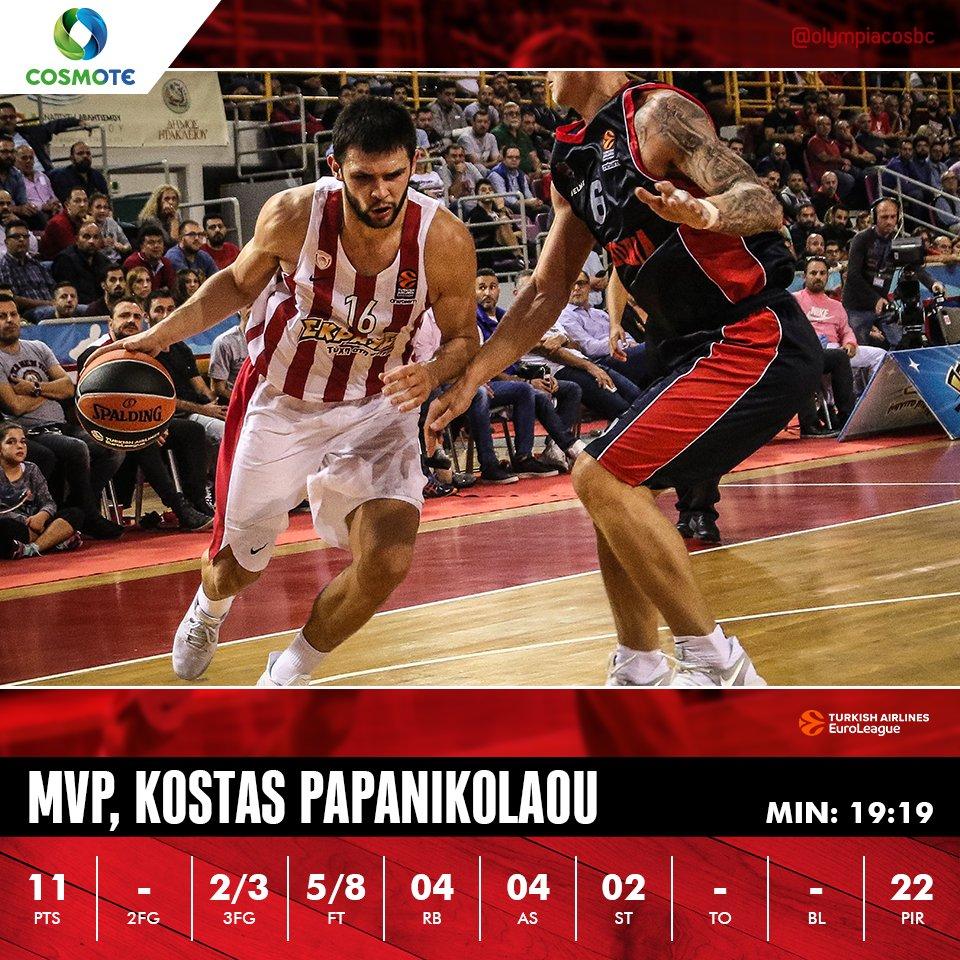 Photo of MVP ο «Air Pap»!