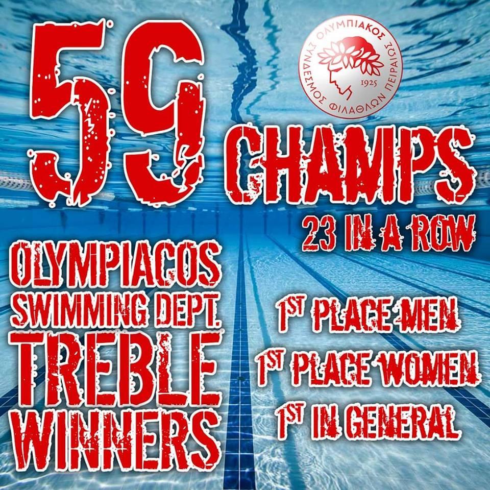 Photo of Θρύλε 59 πρωταθλήματα μόνο εσύ!
