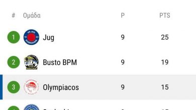 Photo of Η βαθμολογία στον όμιλο του Ολυμπιακού μετά το τέλος της  9η αγωνιστικής