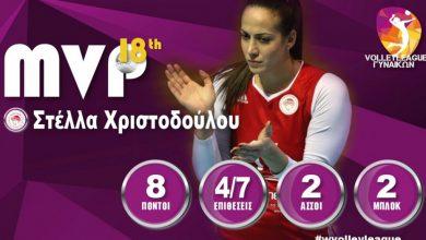 Photo of MVP η Στέλλα Χριστοδούλου