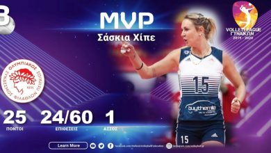 Photo of MVP η Χίπε
