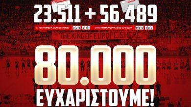 Photo of «80.000 Μέλη », σας ευχαριστούμε και…συνεχίζουμε!