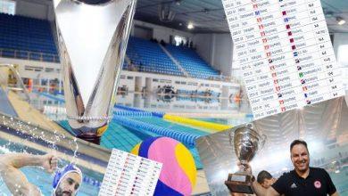 Photo of Το 21ο και τα ρεκόρ που έρχονται στην Χίο