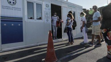 Photo of Κορωνοϊός – Εντοπίστηκαν  259 νέα κρούσματα – 6 νεκροί – 9531 ασθενείς
