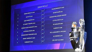 Photo of Η… εκκίνηση του Champions League 2020-21